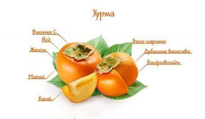 хурма витамины