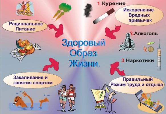 здоровый образ жизни при больных суставах