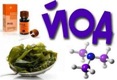 Избыток йода в организме