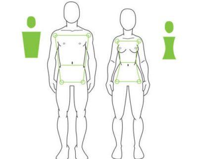 Фигура мужская и женская