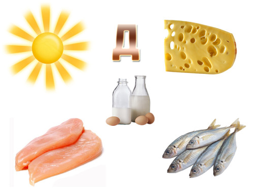 Какой витамин синтезируется в коже
