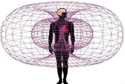 Биоинформационное поле человека