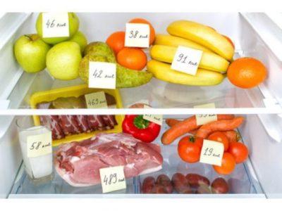 Калории калорийность