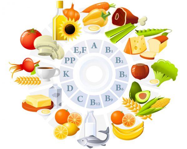 витамины группы В, С, А, Е